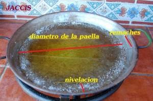 DIAMETRO IGUAL A  NUMERO DE PLAZAS